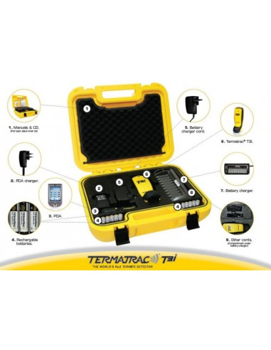 Termatrac T3i Termite Detection Device